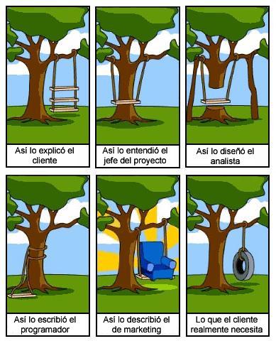http://juanjo.zonalibre.org/archives/ingenieria_del_software.jpg